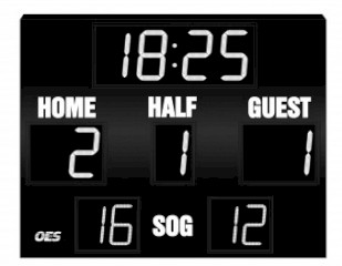 Outdoor Scoreboard 4220